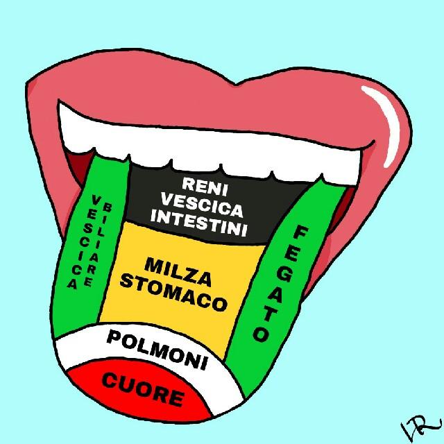 La diagnostica della Lingua nella Medicina Cinese